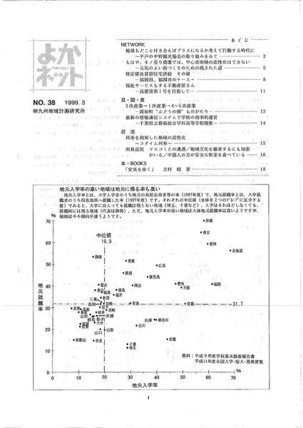 1999年3月号 (No.38)