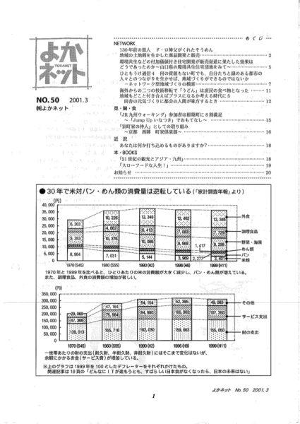 2001年3月号 (No.50)