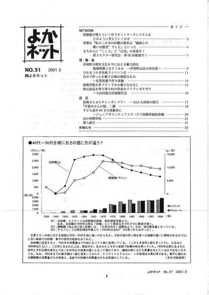 2001年5月号 (No.51)