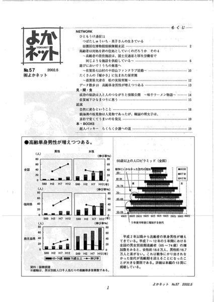 2002年5月号 (No.57)