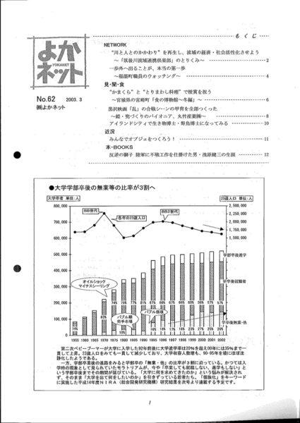 2003年3月号 (No.62)