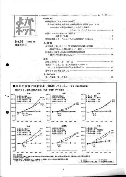 2003年11月号 (No.66)