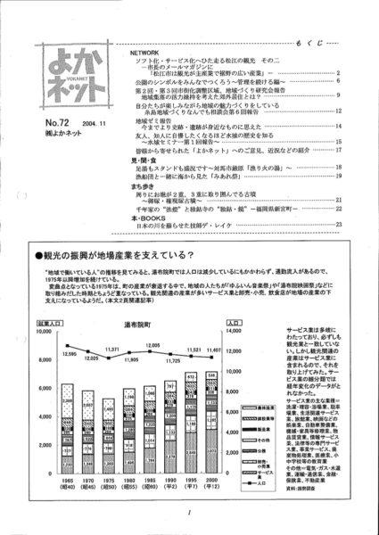 2004年11月号 (No.72)